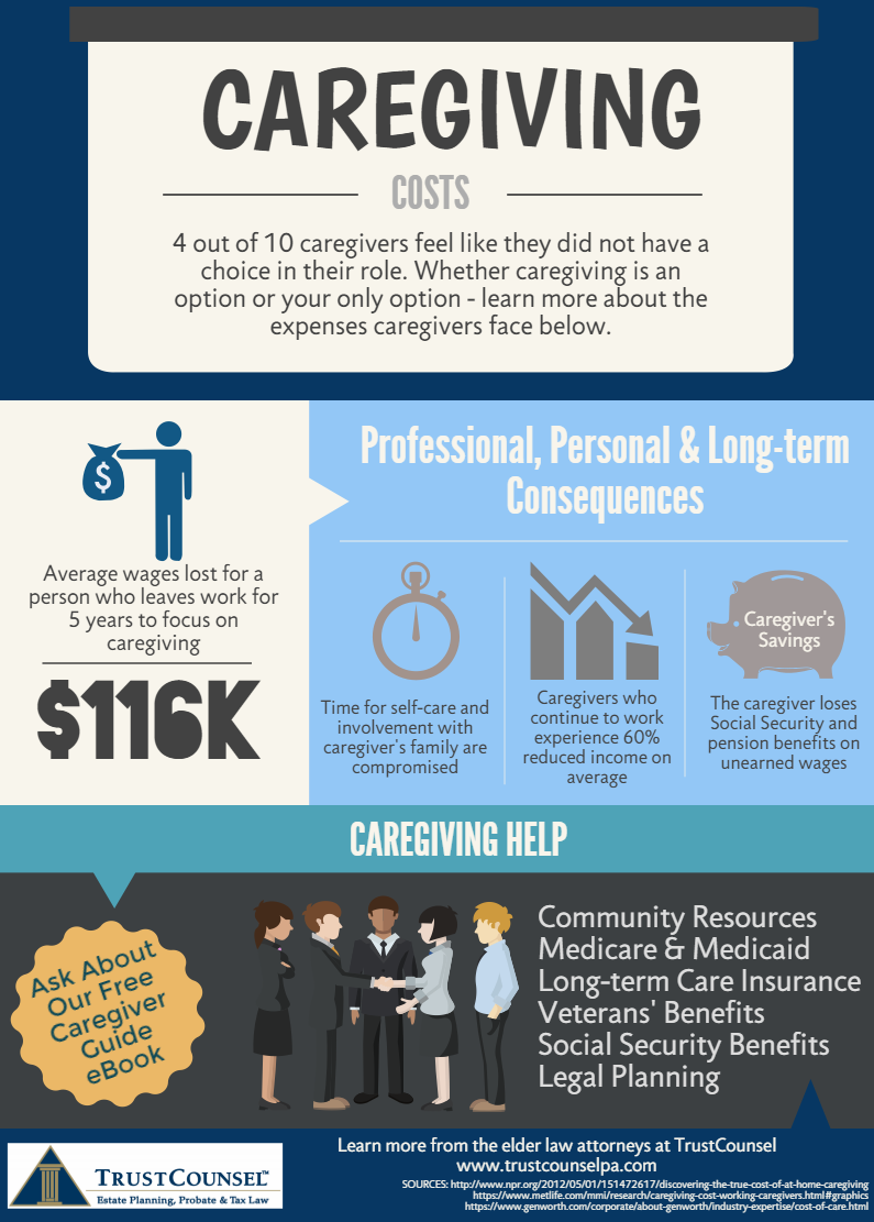 caregiving expenses
